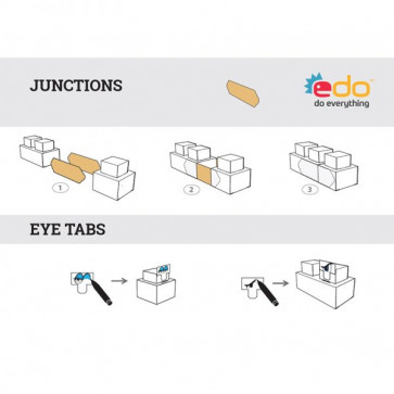 JUNCTION AND EYETABS